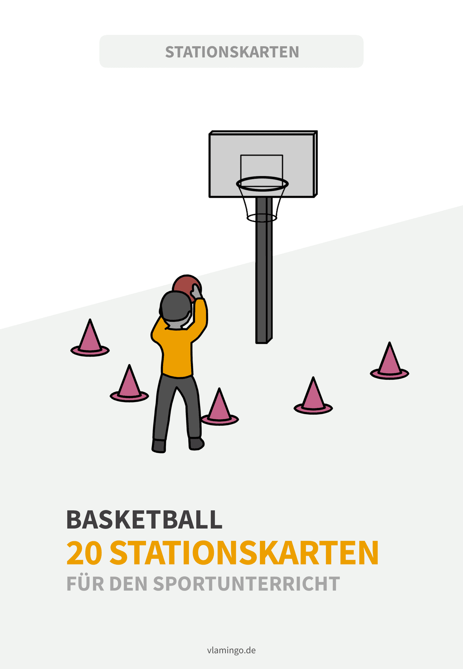 Basketball Stationskarten
