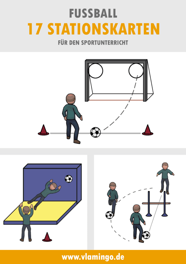 Fußball Zirkeltraining - 17 Stationen für den Sportunterricht