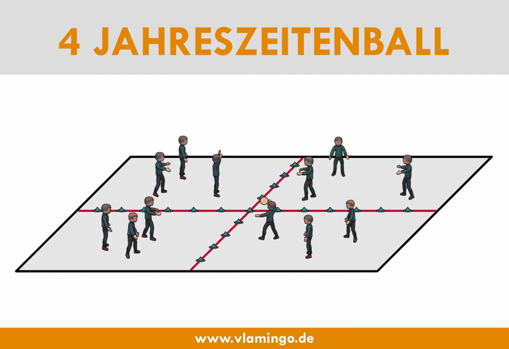 4 Jahreszeitenball - Völkerball-Variante