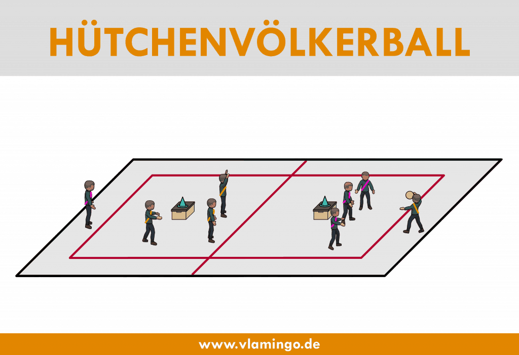 Hütchenvölkerball - Völkerball-Variante