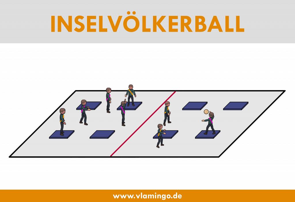 Inselvölkerball - Völkerball-Variante