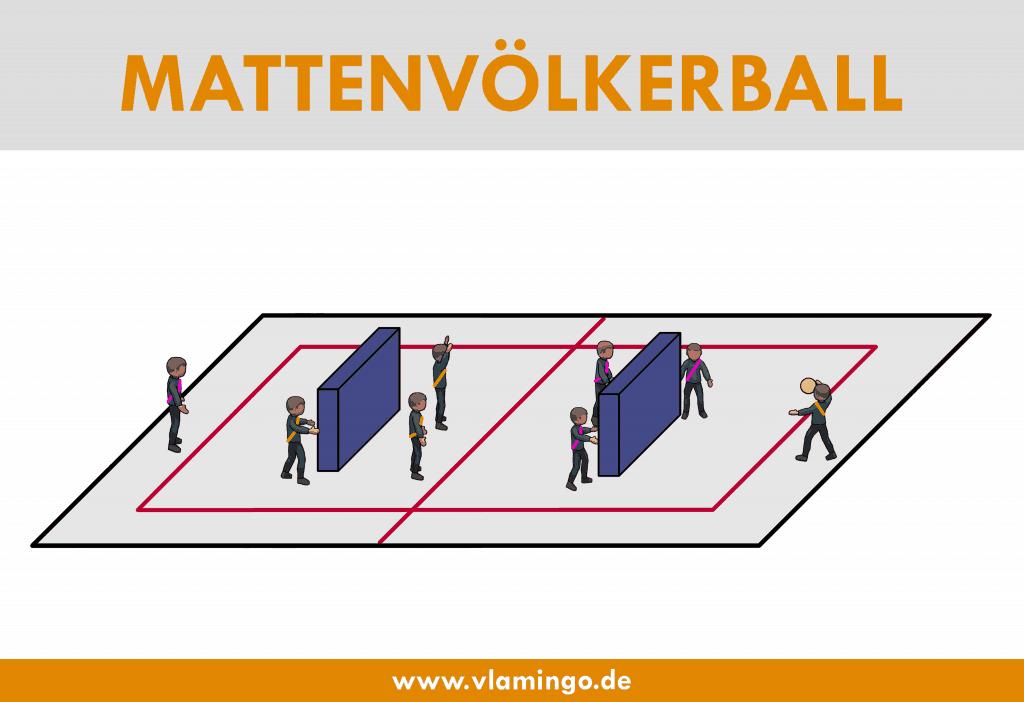 Mattenvölkerball - Völkerball-Variante