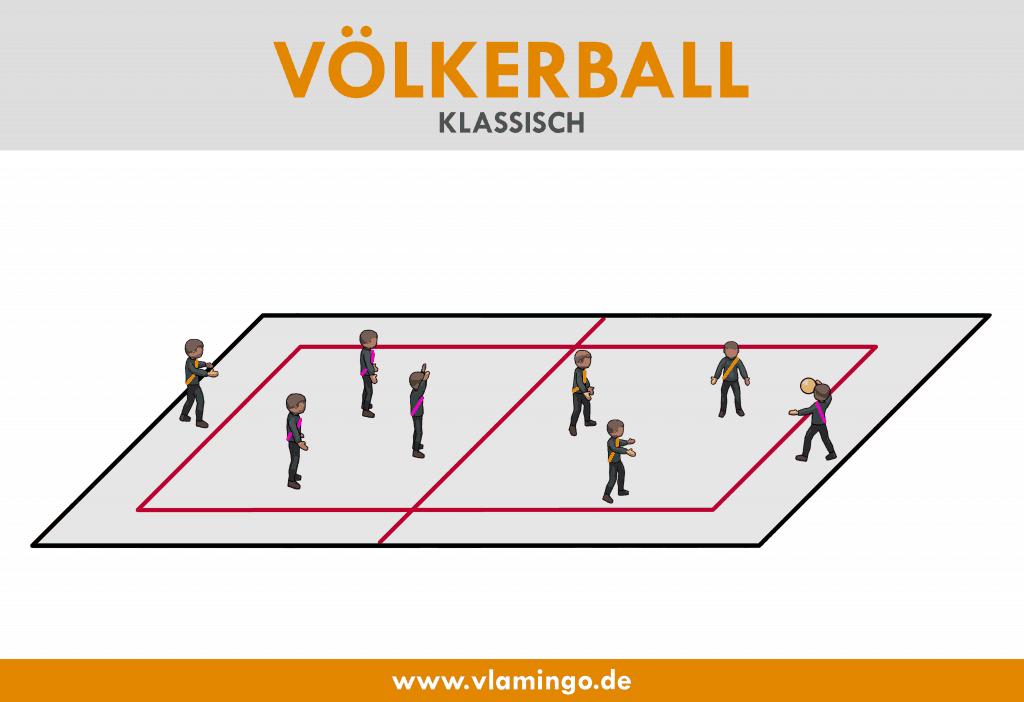 Völkerball - Grundregeln