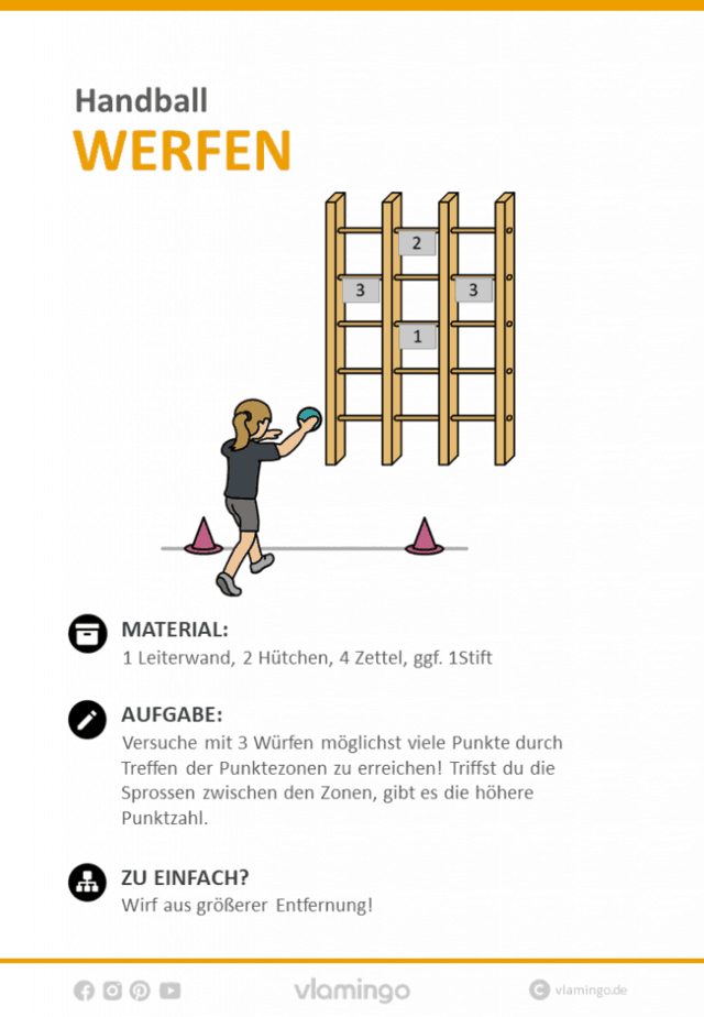 Handball Übung - Zonen treffen (Wurfübung)