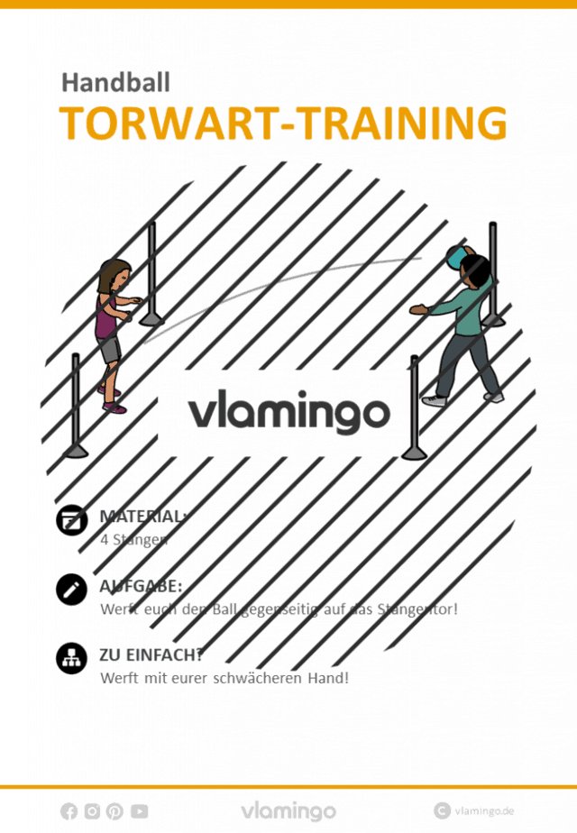 Handball Übung - Torwart-Training (Wurf- und Reaktionsübung)