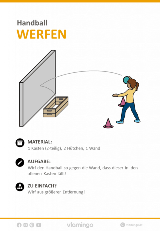 Handball Übung - Abprallen lassen (Wurf- und Fangübung)