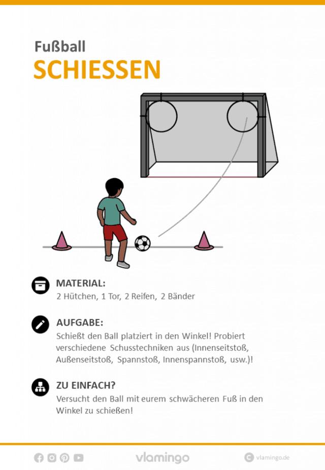 Fußball-Zirkeltraining: Winkelschuss (Stationskarte)