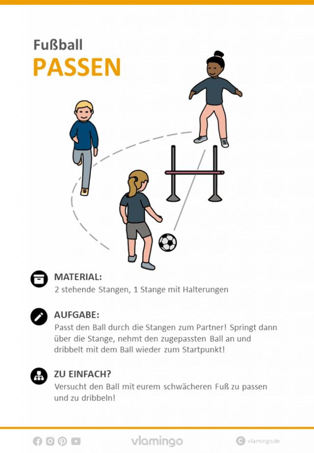 Fußball-Zirkeltraining: Kreislauf (Stationskarte)