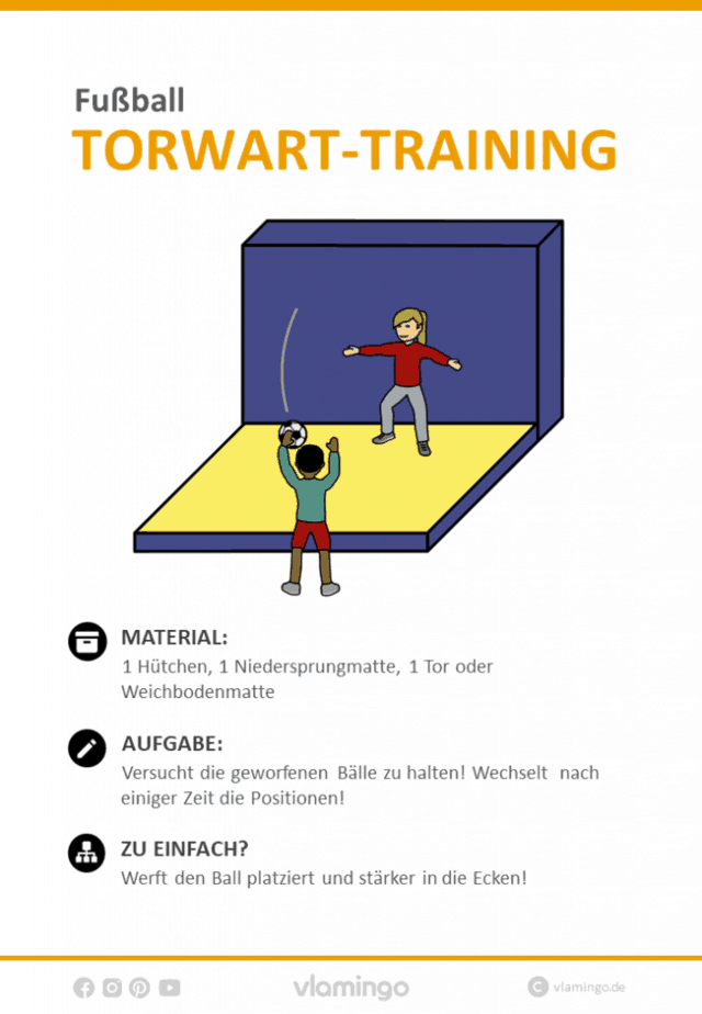 Fußball-Zirkeltraining: Torwarttraining (Stationskarte)