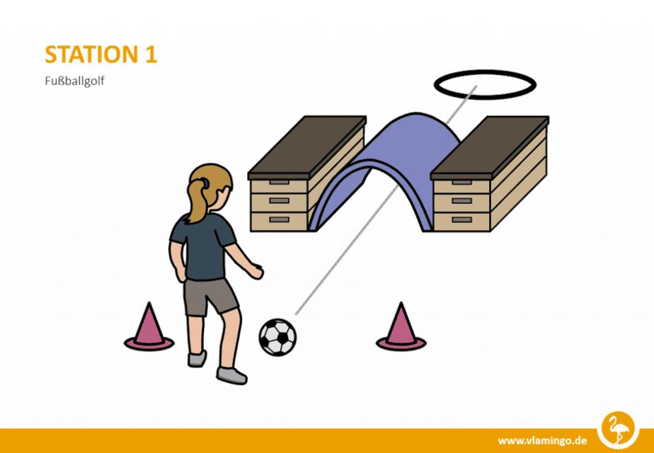 Fußballgolf - Station 1: Ball durch Tunnel in den Reifen