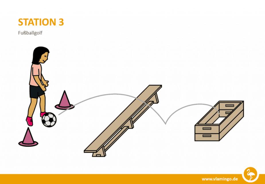 Fußballgolf - Station 3: Ball über Bank und in den Kasten