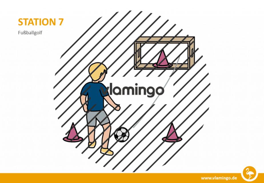 Fußballgolf - Station 7: Ball durch den Kasten