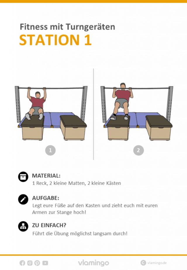Station 1 - Fitnesstraining mit Turngeräten im Sportunterricht