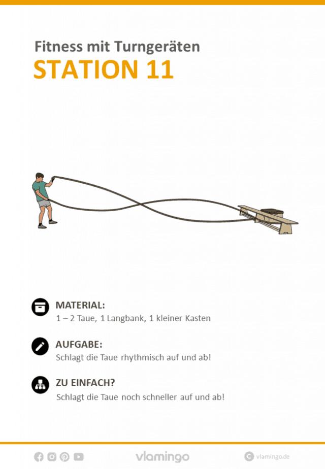 Station 11 - Fitnessstudio im Sportunterricht