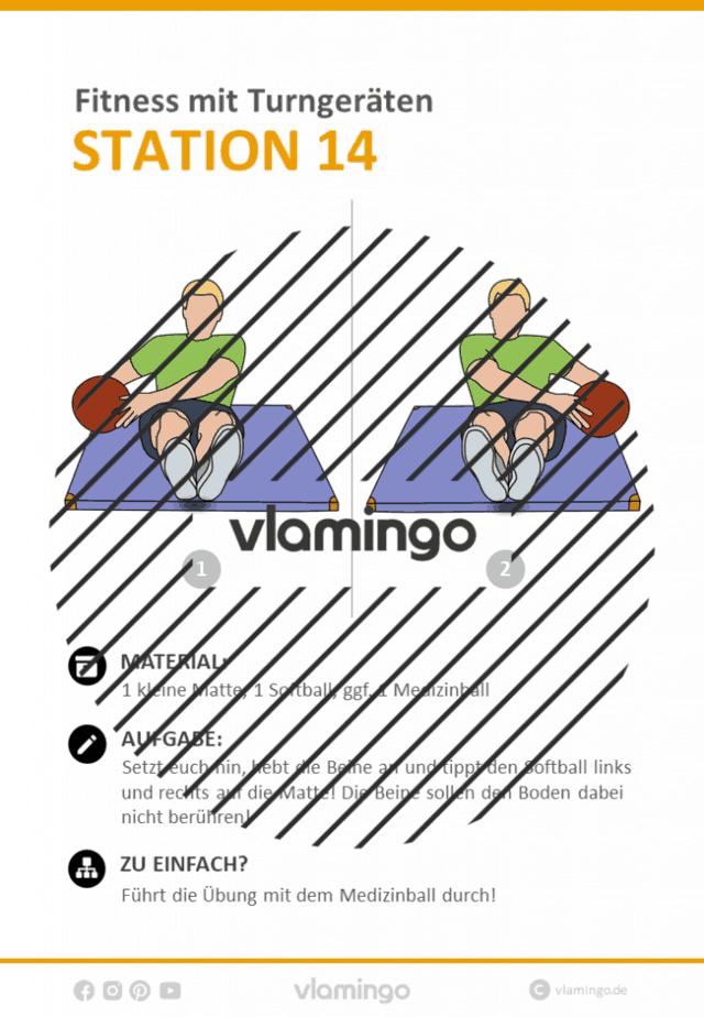 Station 14 - Fitnesstraining im Sportunterricht