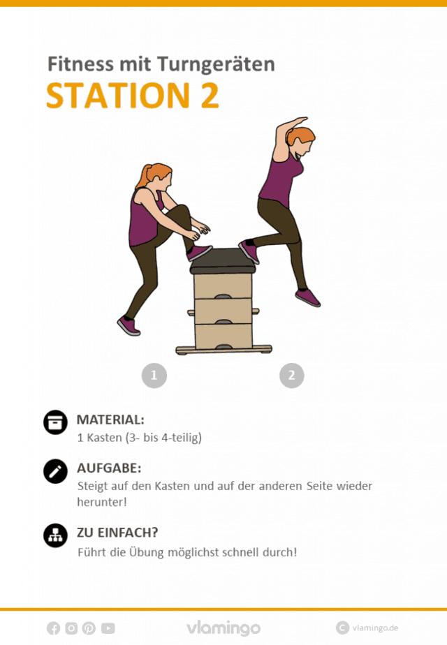 Station 2 - Fitness mit Turngeräten im Sportunterricht