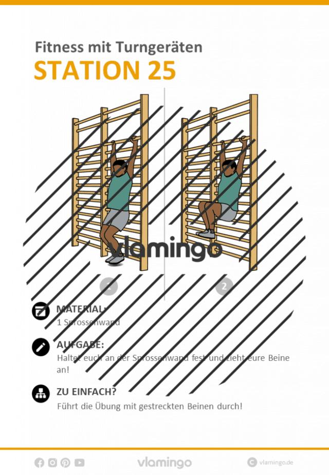 Station 25 - Fitnesstraining im Sportunterricht