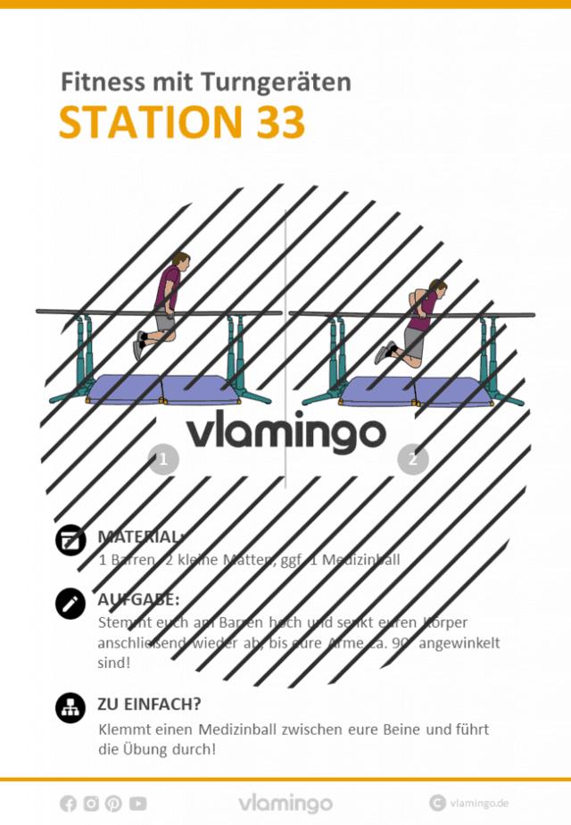 Station 33 - Workout Zirkel im Sportunterricht