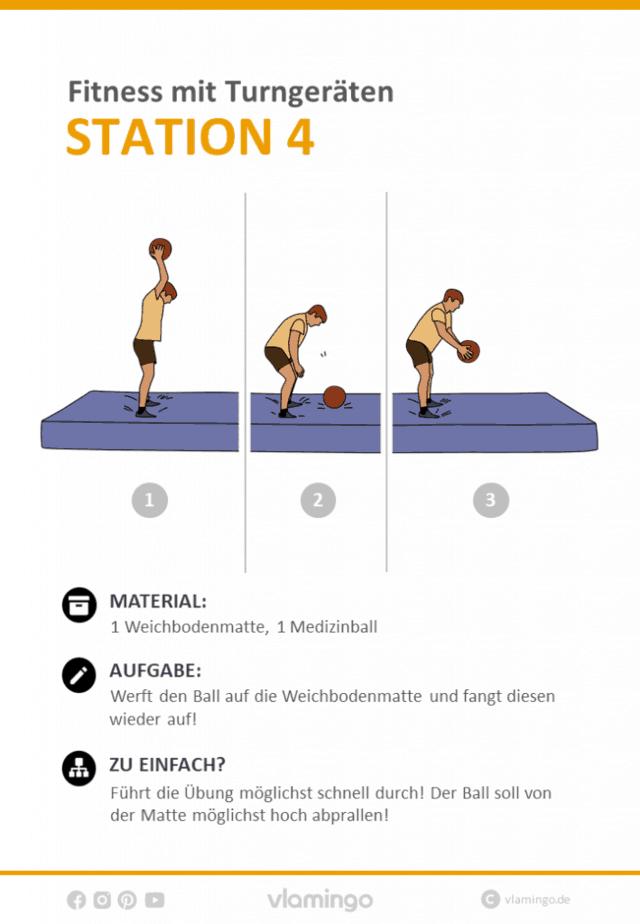 Station 4 - Fitnesstraining mit Geräten im Sportunterricht
