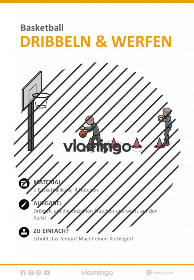 Basketball Übung: Dribbeln und Werfen (Stationskarte)