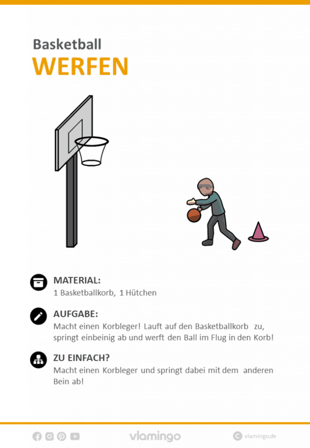 Basketball Übung - Korbleger (Stationskarte)