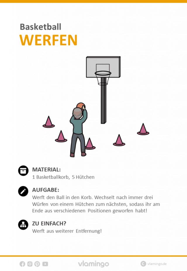 Basketball Übung - Korbwurf (Stationskarte)