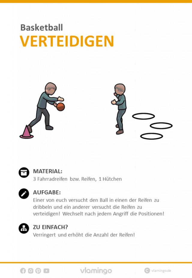 Basketball Übung - Verteidigen (Stationskarte)