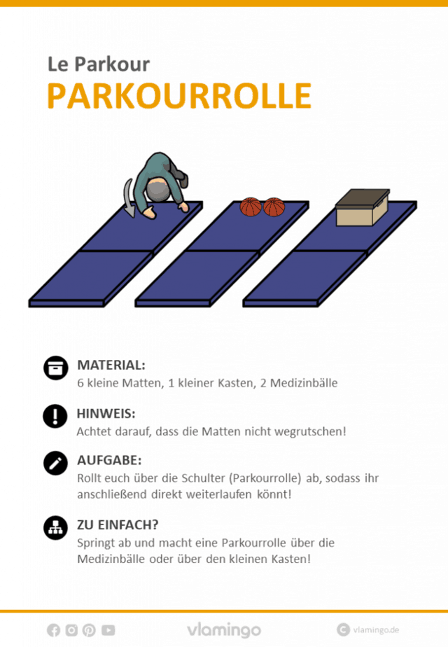 Le Parkour - Stationskarte - Parkourrolle 1