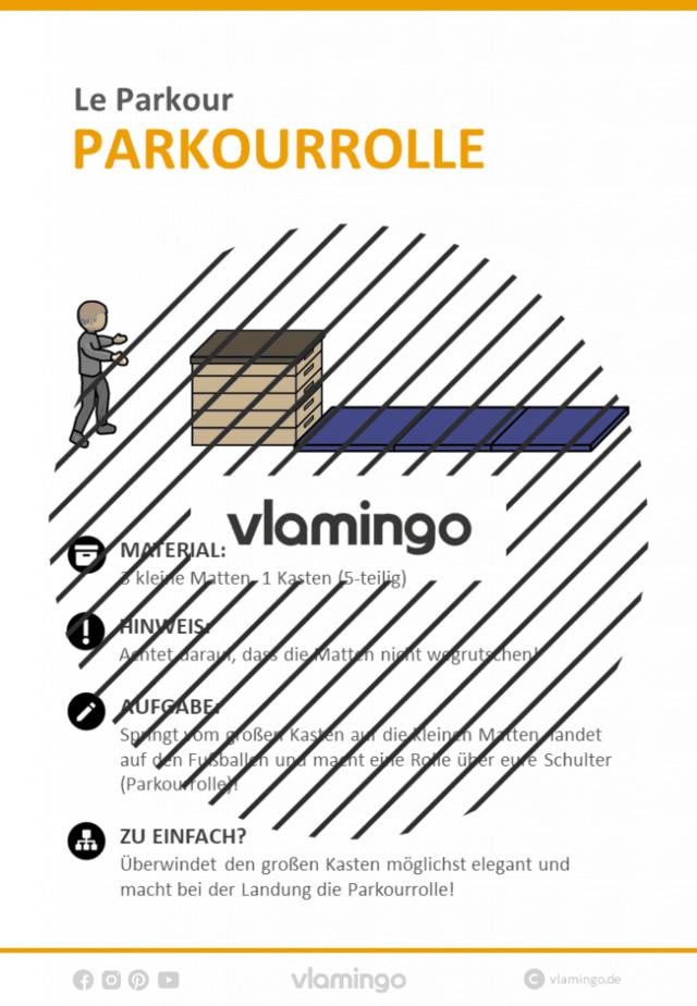 Le Parkour - Stationskarte - Parkourrolle 2