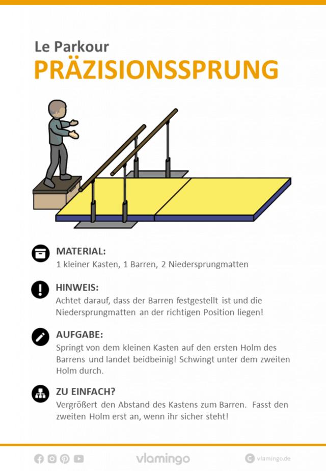Le Parkour - Stationskarte - Präzisionssprung - Prezi 3
