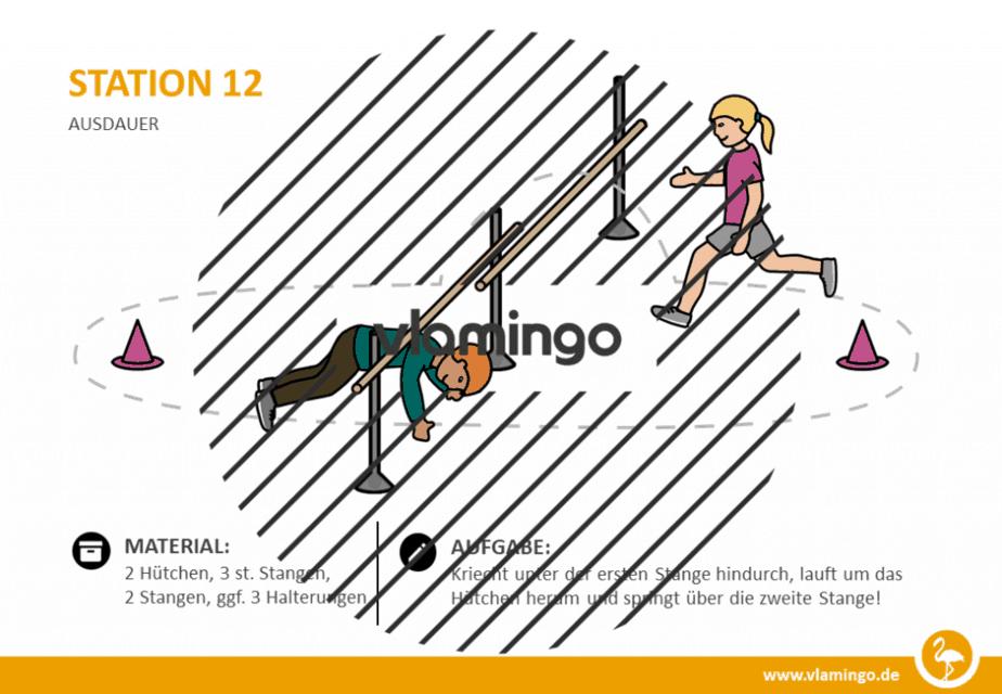 Station 12 - Ausdauertraining im Sportunterricht