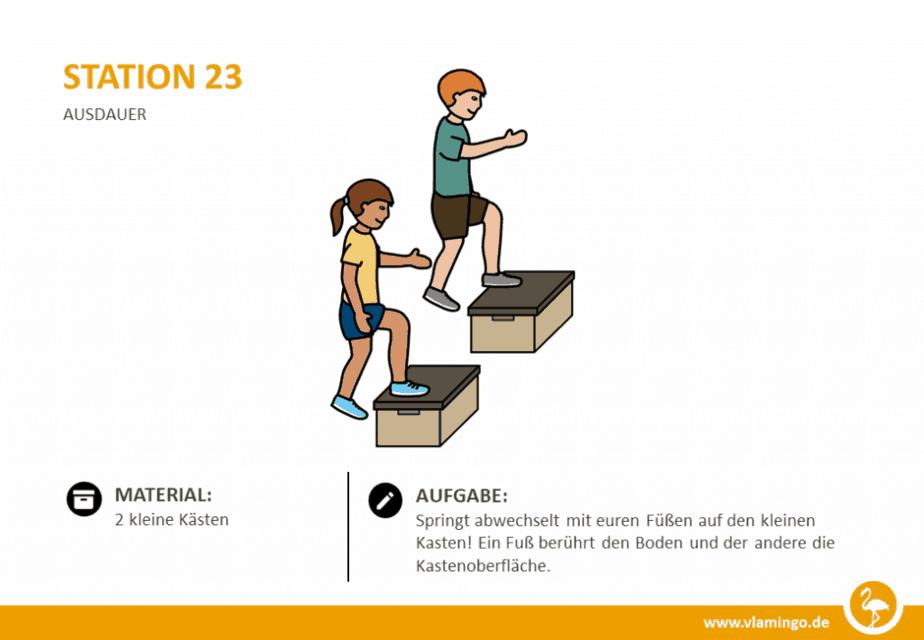 Station 23 - Ausdauerschulung im Sportunterricht