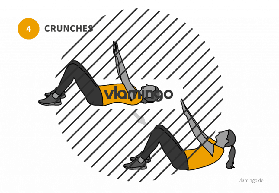Übung 4 - Crunches