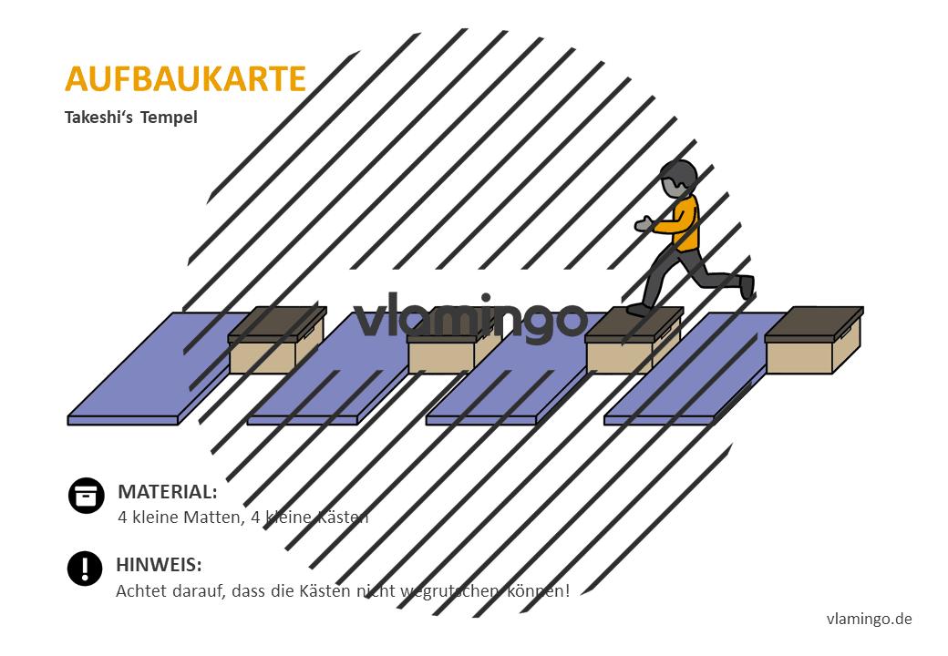Takeshis Castle - Aufbaukarte - Kasten zu Kasten 2