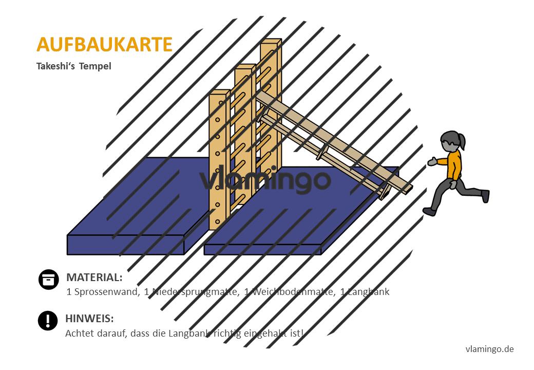 Aufbaukarte - Sprossenwand 2