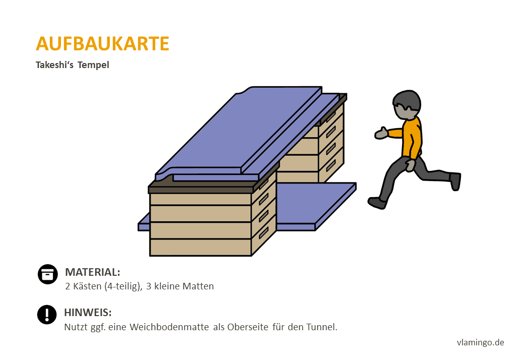 Takeshis Castle - Aufbaukarte - Tunnel 1