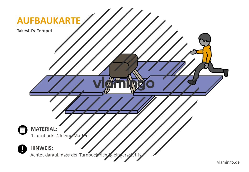 Takeshis Castle - Aufbaukarte - Turnbock 1