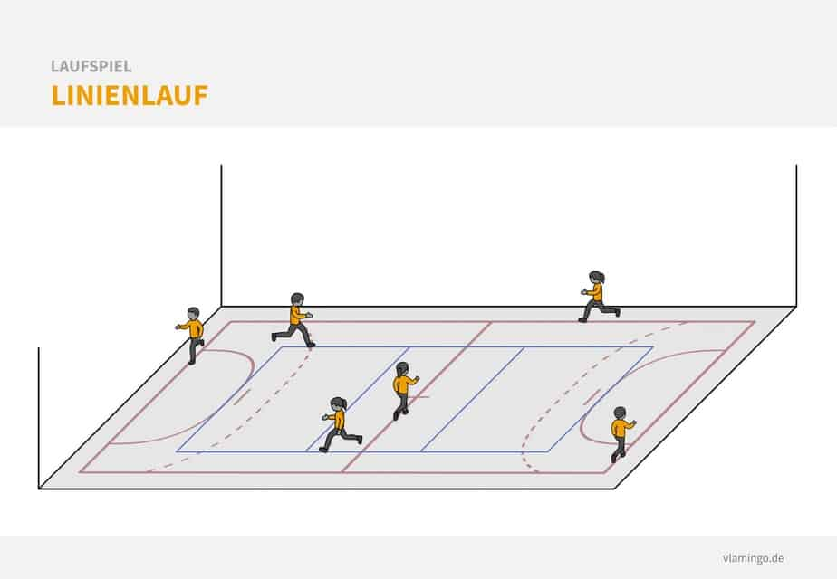 Laufspiel - Linienlauf