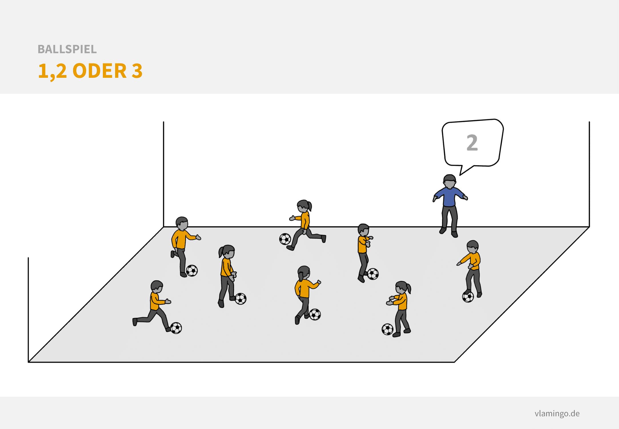 Fußball Aufwärmübung: 1, 2 oder 3