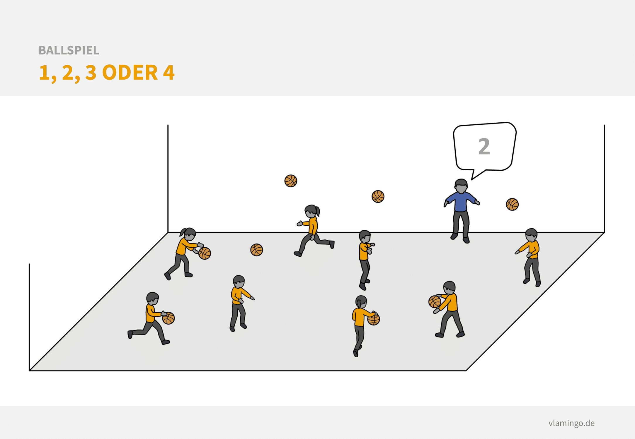 Kleines Aufwärmspiel: 1,2,3 oder 4