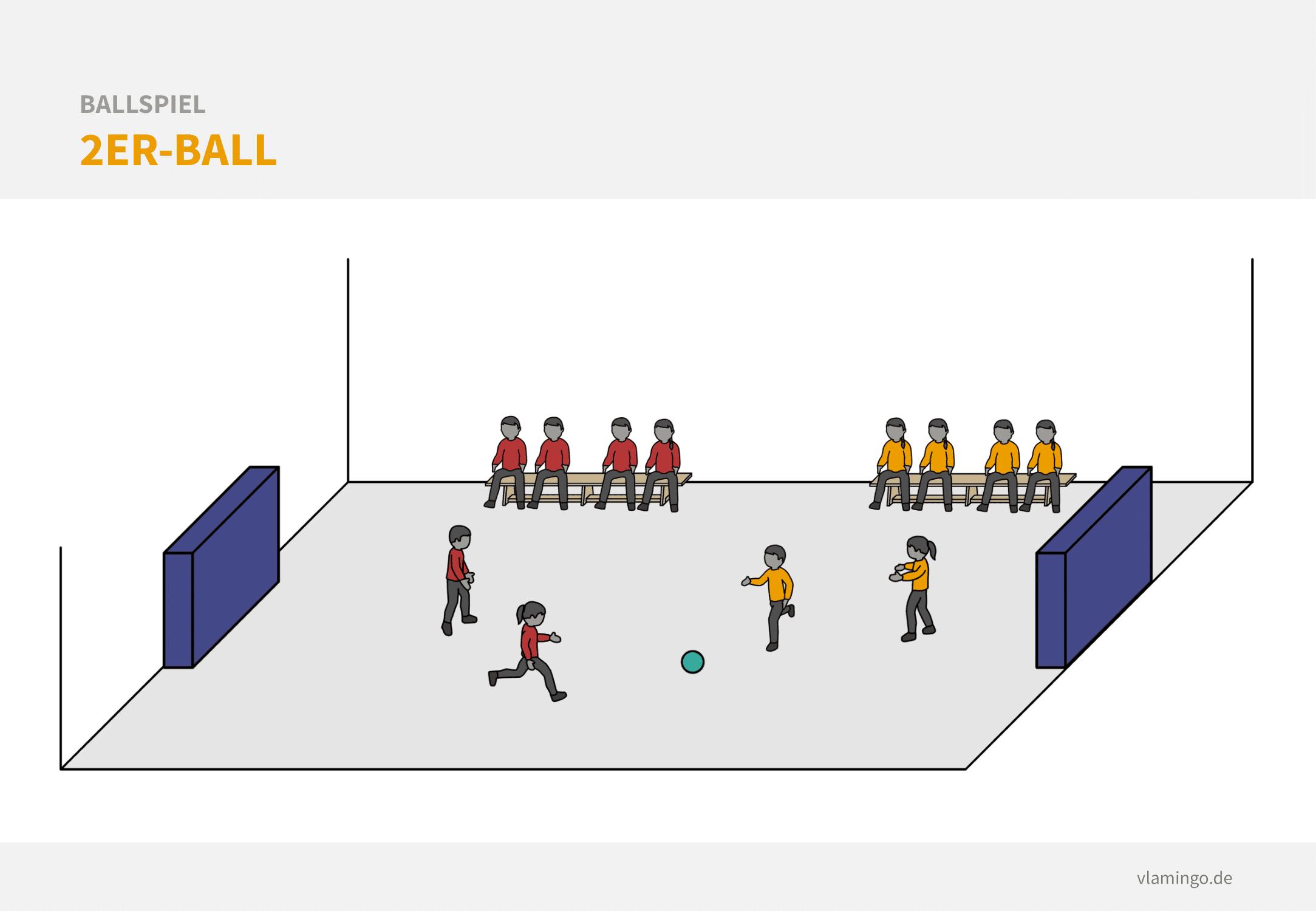 Ballspiel: 2er-Ball