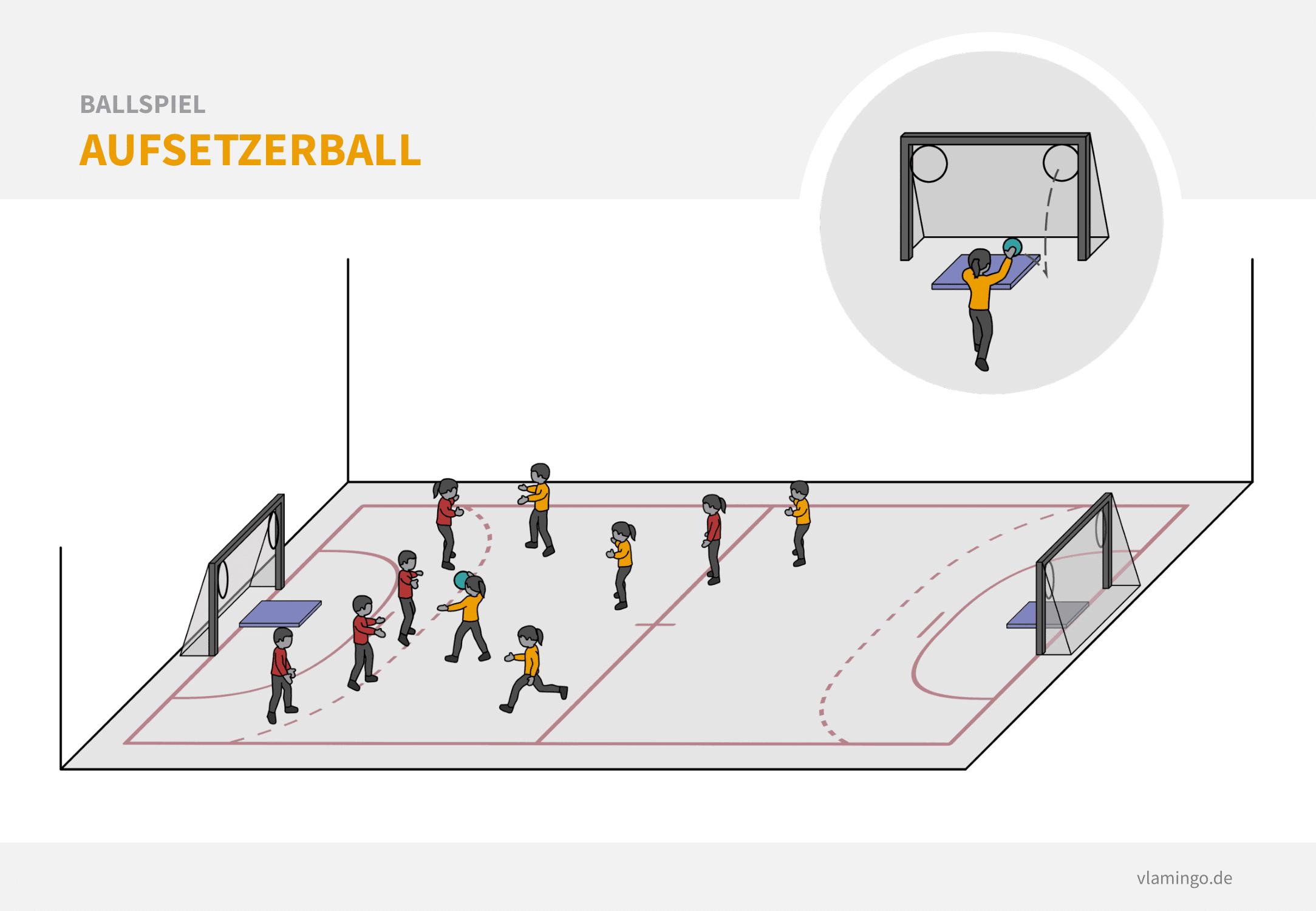 Kleines Aufwärmspiel: Aufsetzerball