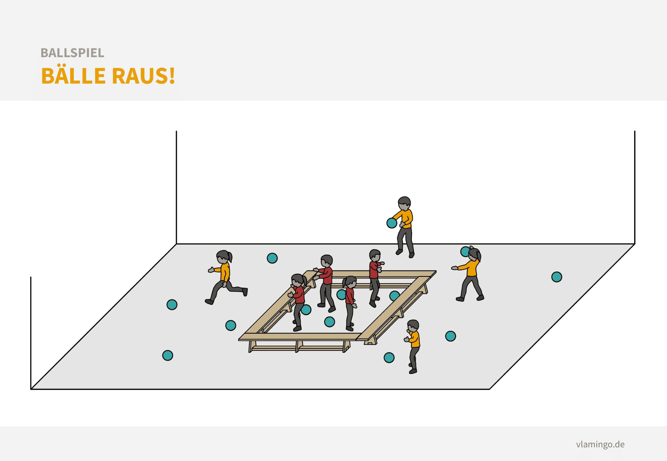 Ballspiel: Bälle raus!