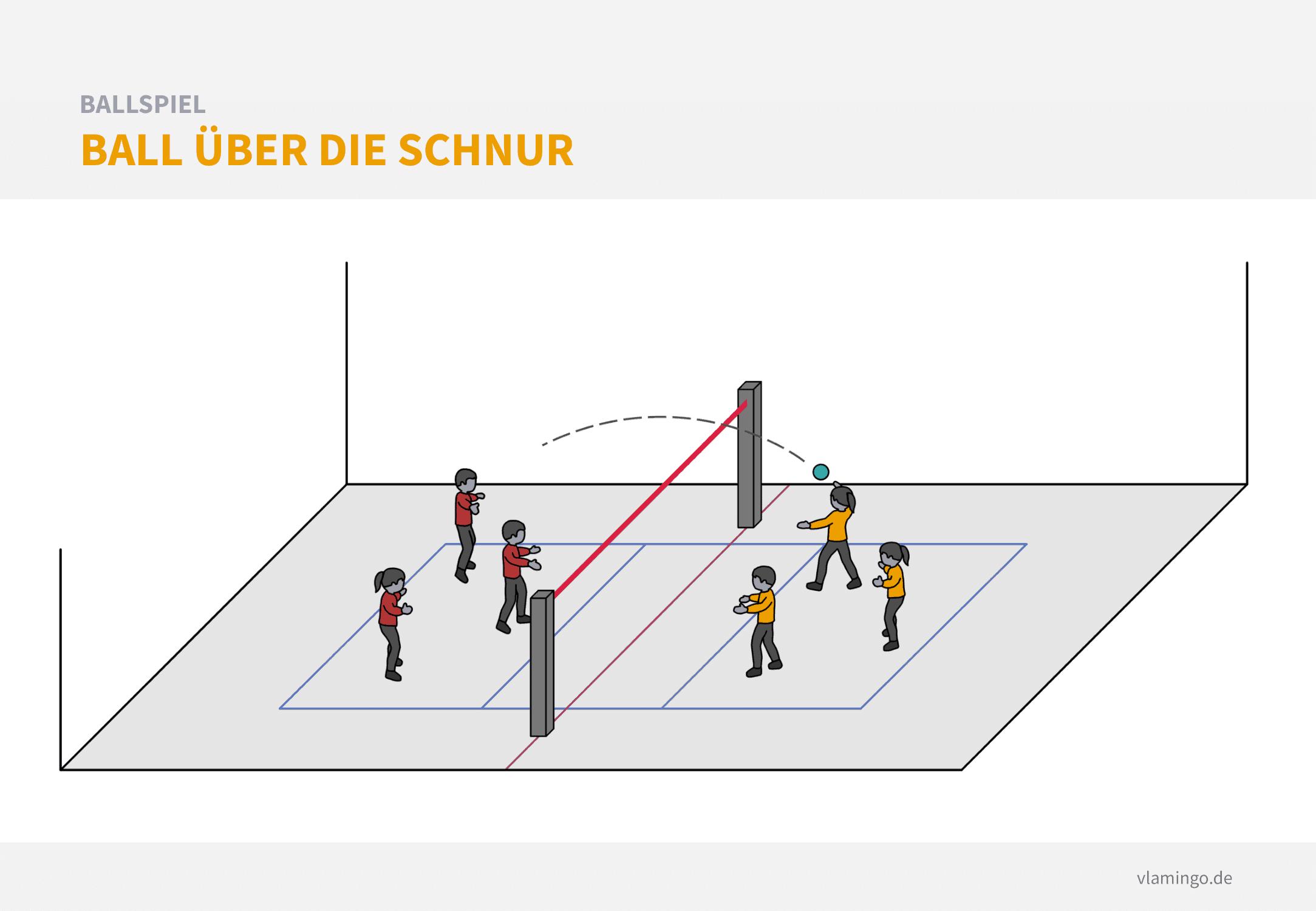 Ballspiel: Ball über die Schnur