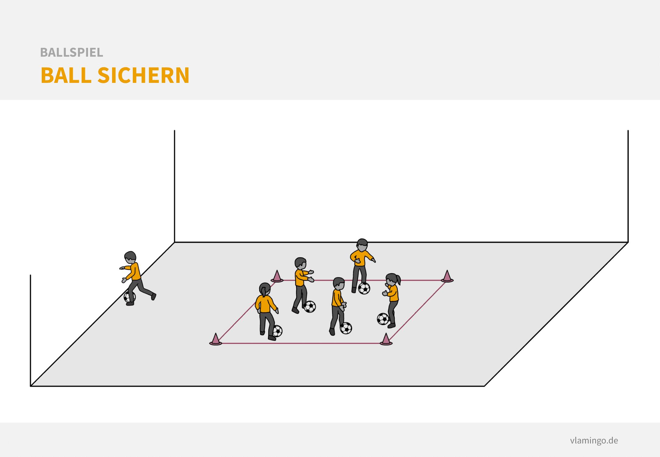 Fußball Aufwärmspiel: Ball sichern