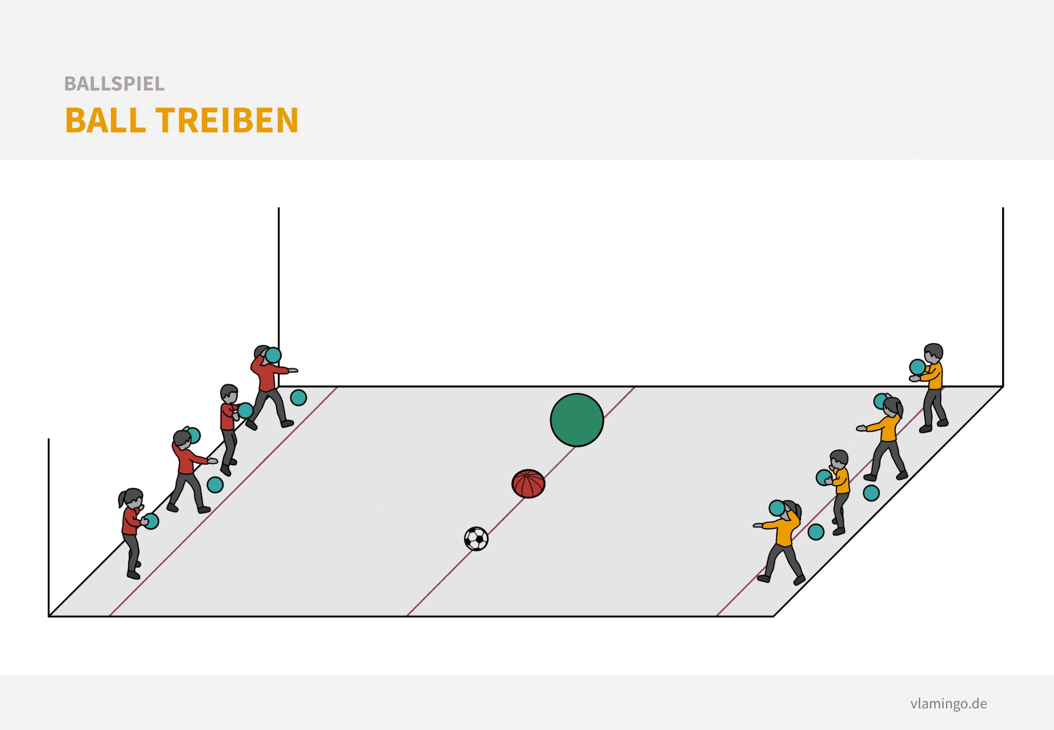Kleines Aufwärmspiel: Ball treiben
