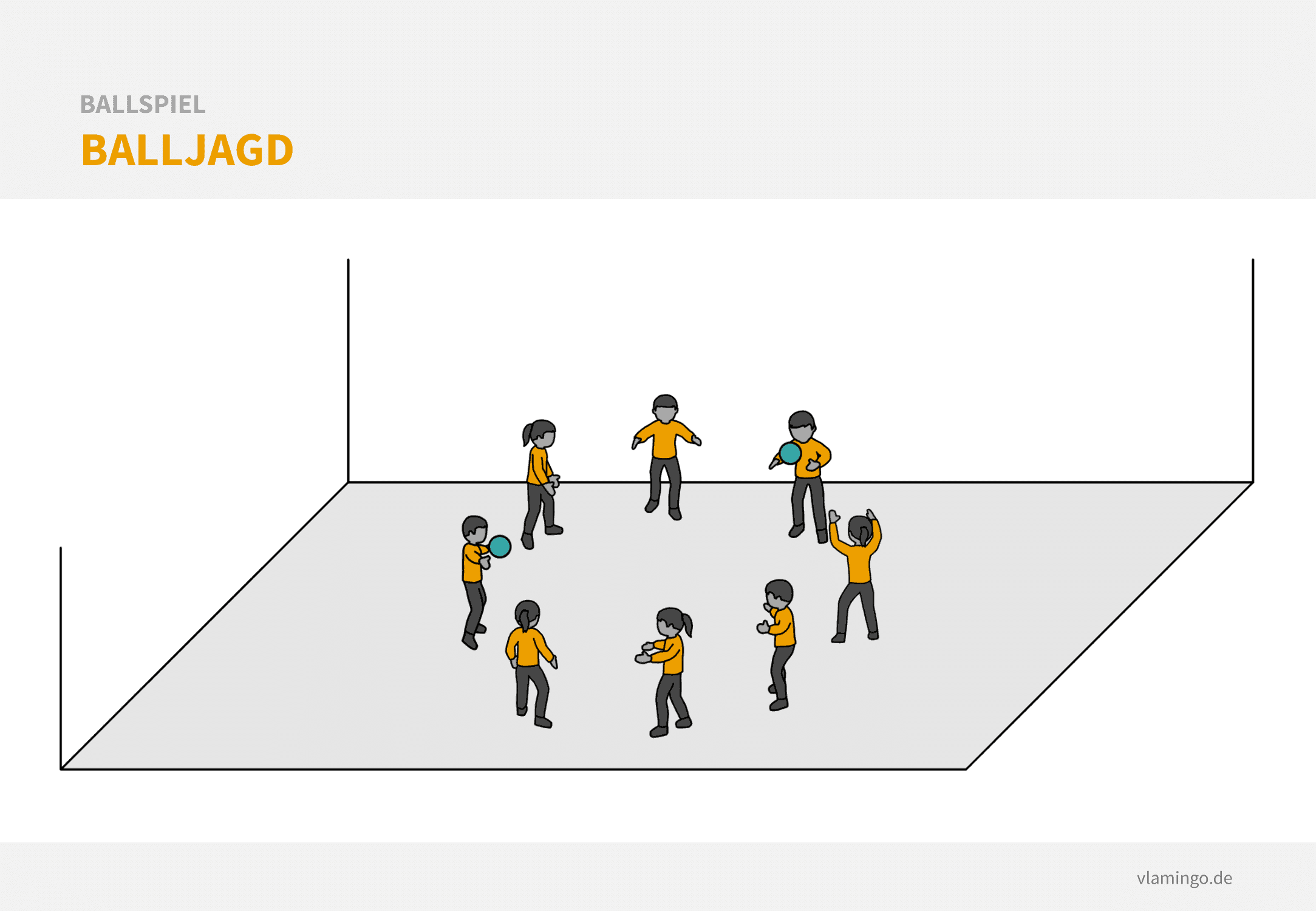 Basketball Aufwärmspiel: Die Balljagd