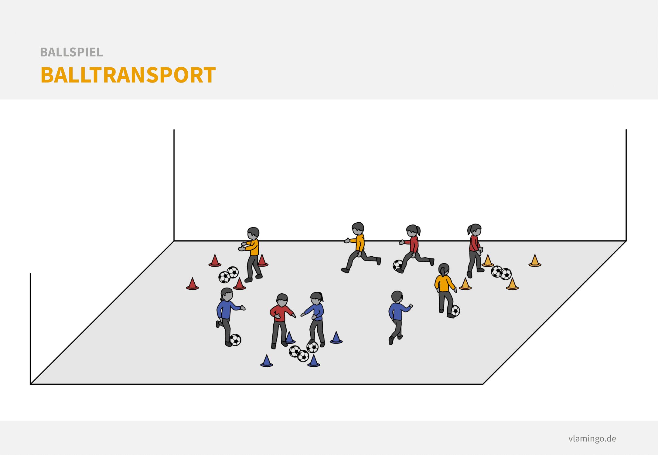 Fußball Aufwärmspiel: Balltransport