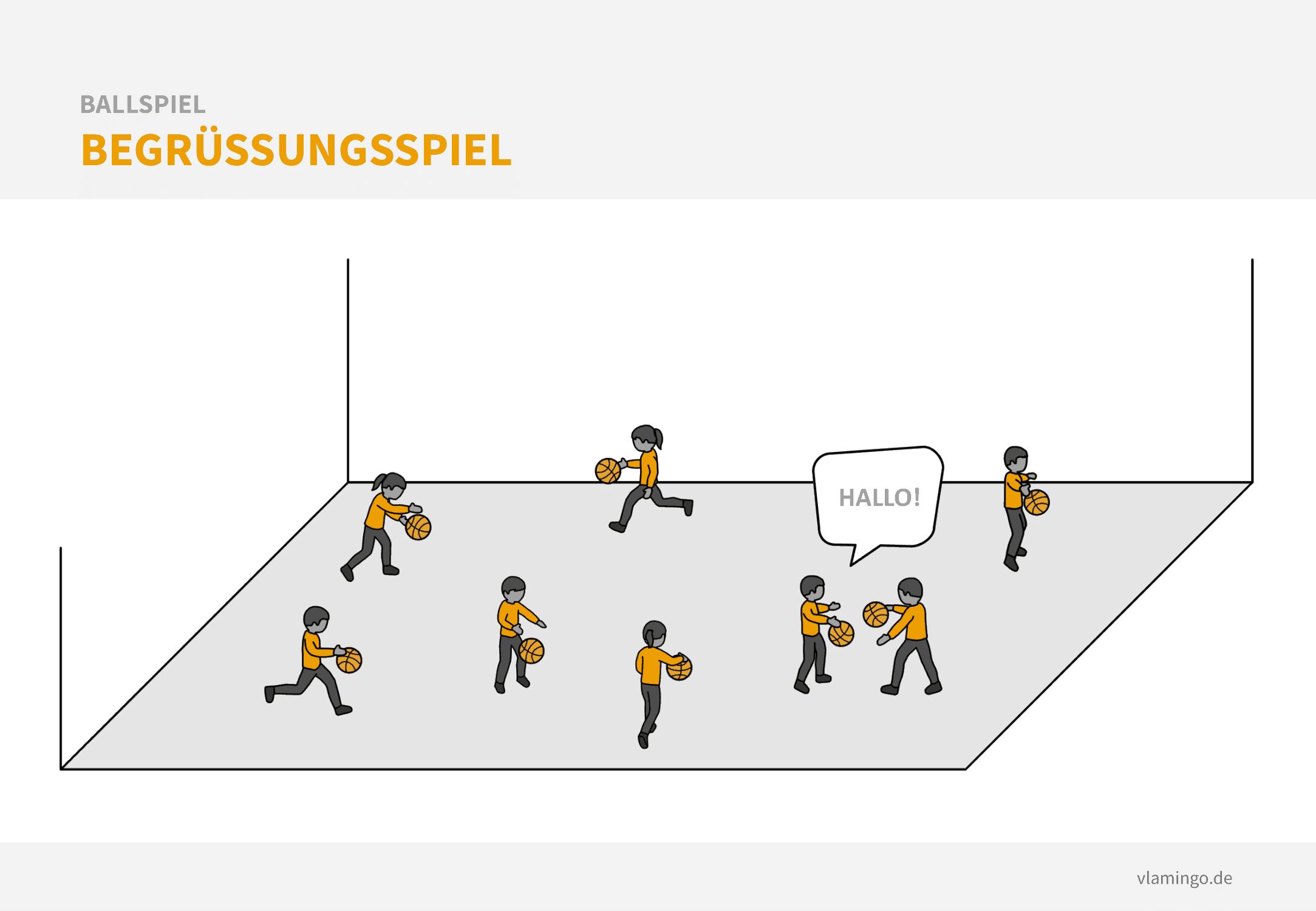 Basketball Aufwärmspiel: Begrüßungsspiel