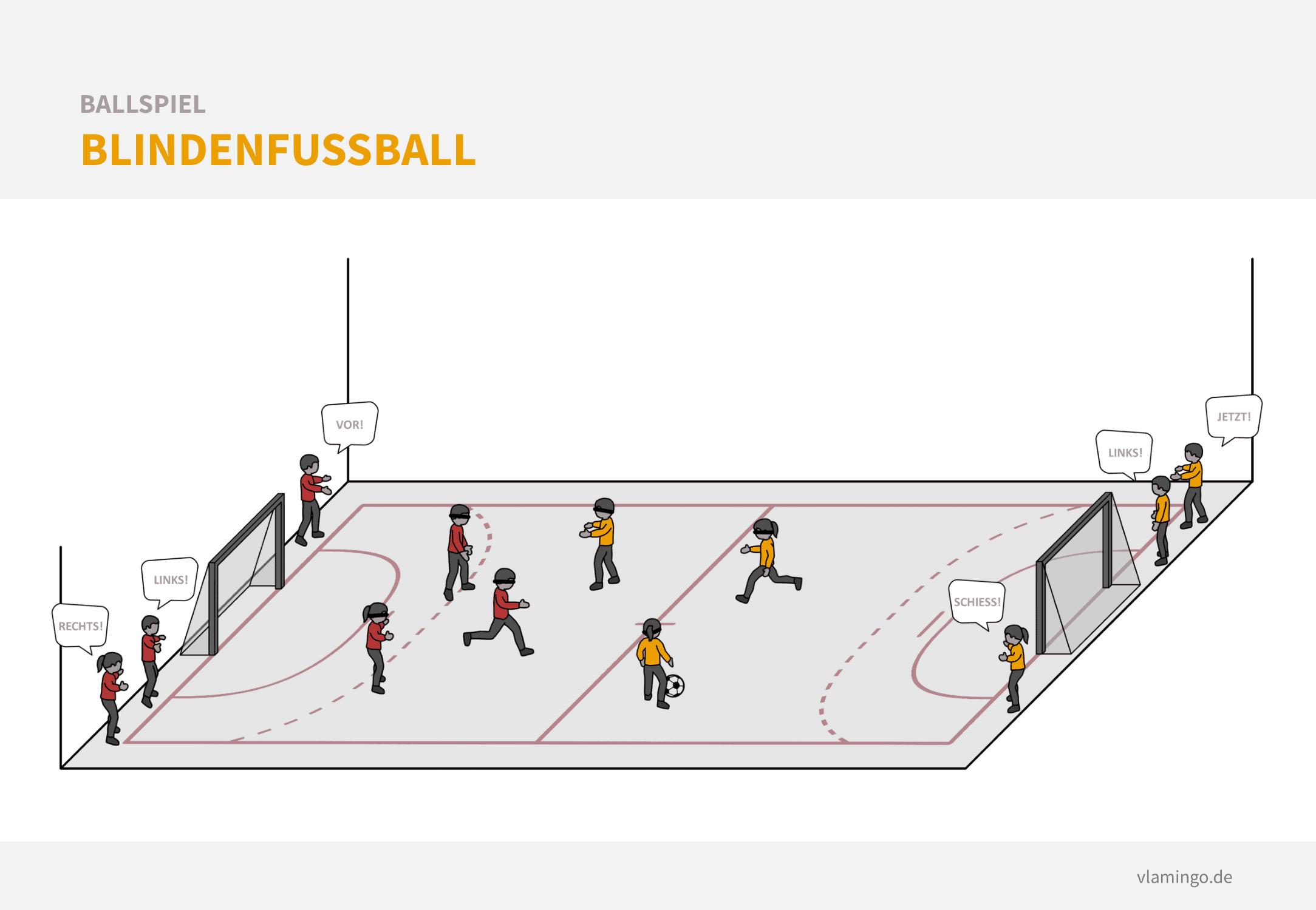 Ballspiel: Blindenfußball